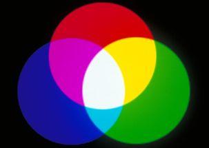 寫出描寫顏色的四字詞語有哪些