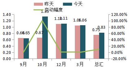 期权交易手续费最低的是哪个证券(中信证券交易手续费是多少)  国际外盘期货  第3张