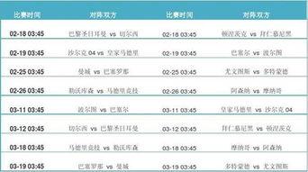 20142015欧冠淘汰赛赛程表