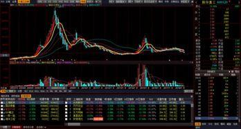 振华重工股票为什么涨不起来?
