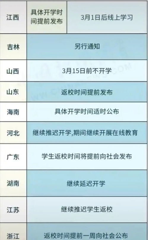 31省份开学时间表