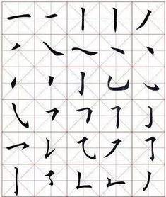 欧体楷书基本笔画36种(欧体楷书字帖)_1876人推荐