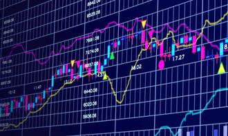 外汇交易的真实成本如何计算