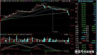 股票跌掉的钱都去哪了