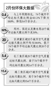 陈吉宁提出,抓紧出台新环保法配套文件和实施细则,加大对违法企业的查