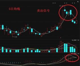 股票三个零在前的是什么股