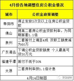 合肥二手房贷款新政策(合肥买二手房的按揭贷)