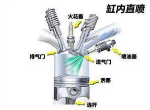 电喷和直喷区别(怎样区分电喷车和直喷车)