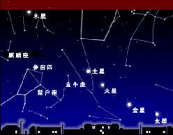 卡西尼-惠更斯任务完了,对认识土星有什么贡献