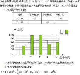 初中数学数据的分析知识点