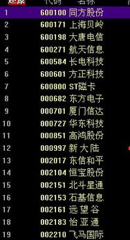 300etf包含哪些股票(沪深300有哪些股票列表)  国际外盘期货  第2张