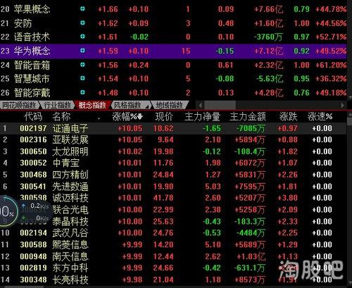 那些股票分成的机构靠谱吗?