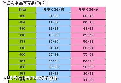 男生身高体重对照表(求男生标准体重对照表)