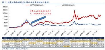 安信证券股票交易手续费一般是多少
