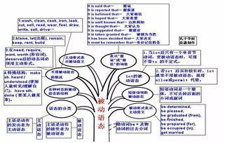 掌握知识英文