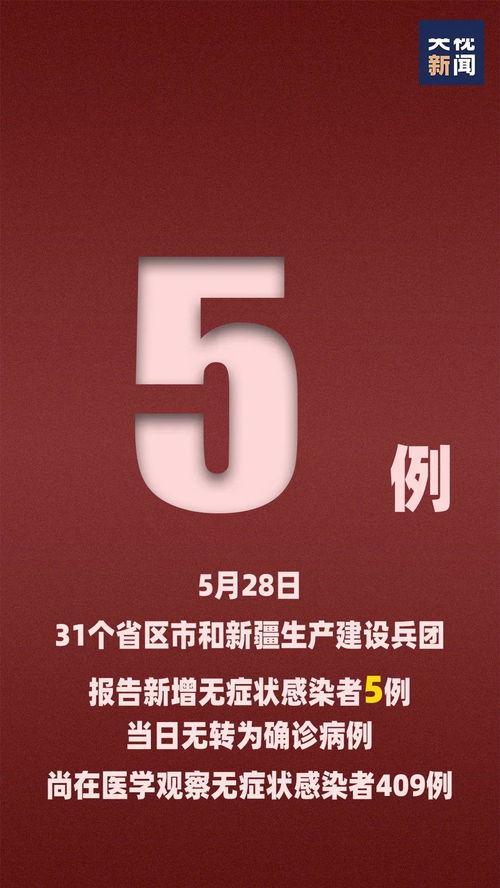 北京20日新增22例确诊病例