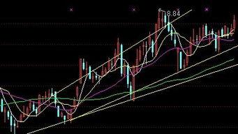 股票交易时出现比较大的卖盘和买盘对股价有什么影响?